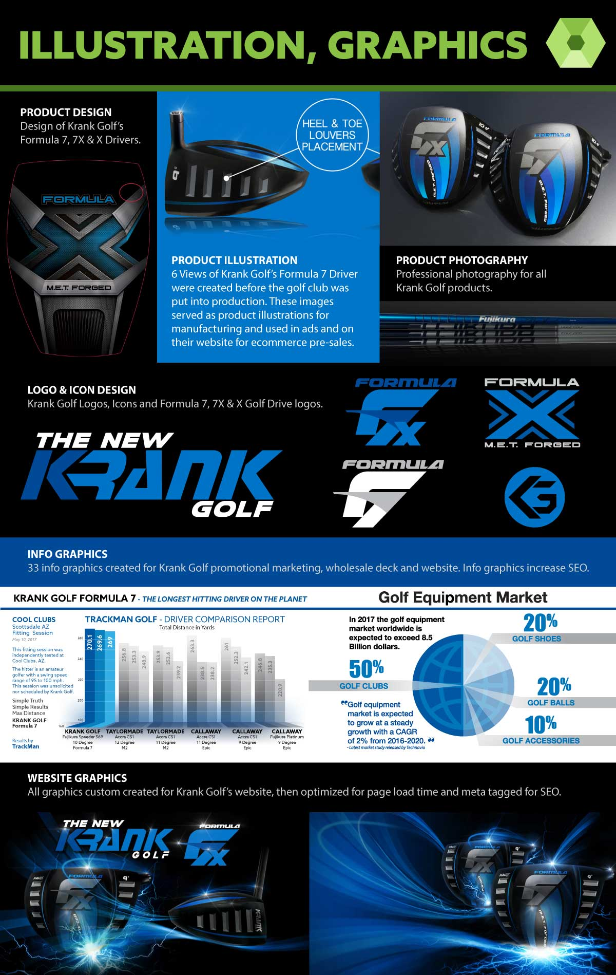 517 Design Krank Golf illustrations and graphics infographic